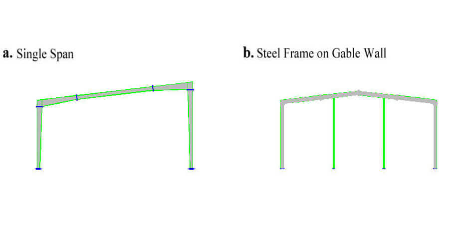 Steel Building Specification