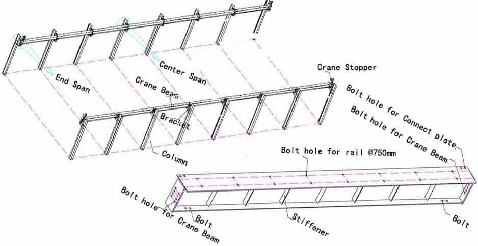 Crane Beam