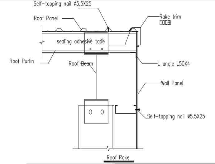 Metal Cladding System Gable Trim