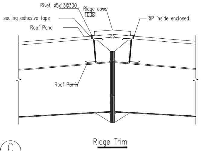 Metal Cladding System Roof Ridge Cap