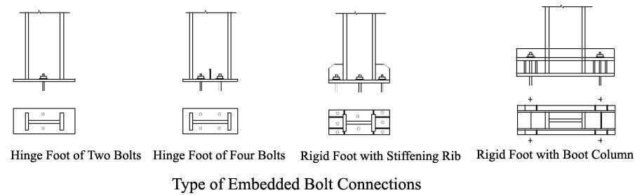 Foot Bolt Connection
