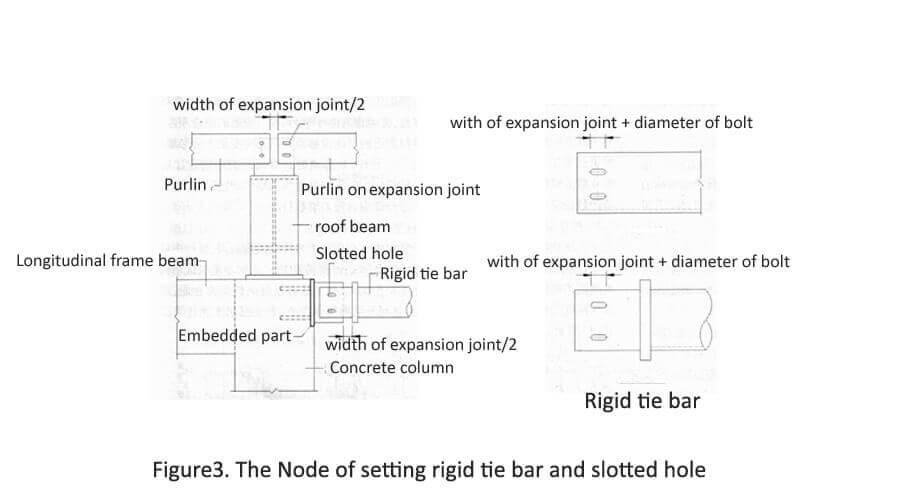 Steel roof tie bar