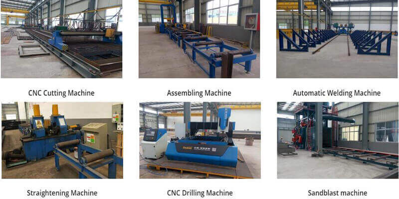 processing equipments of building metal