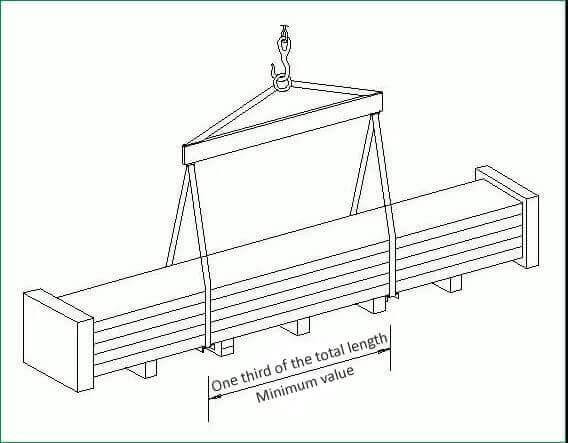 sandwich panel lifting