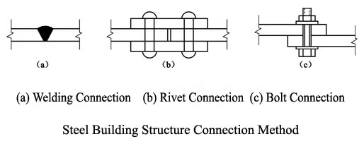 steel structure connection method