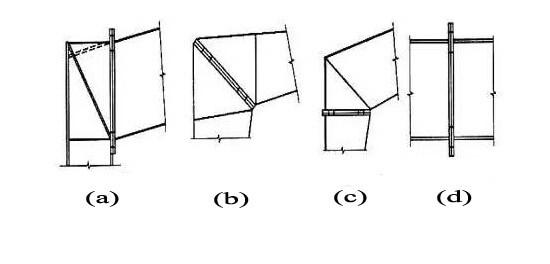 steel beam joint