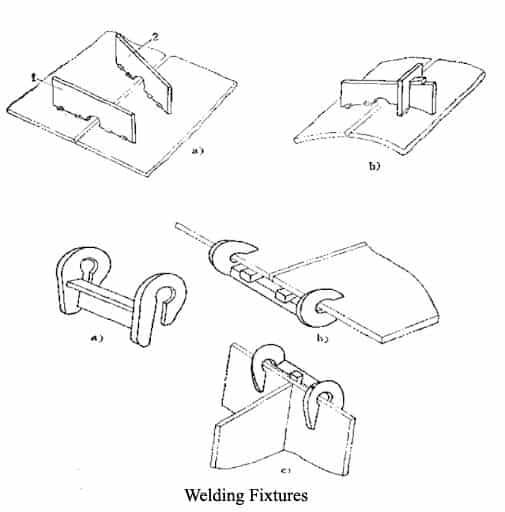welding fixtures