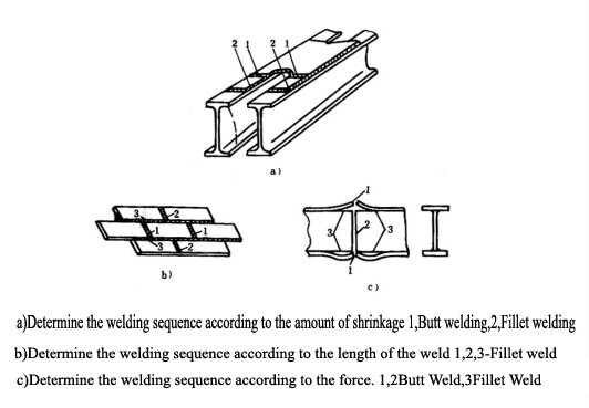 welding sequence