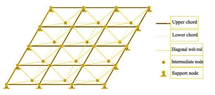 steel grid structure