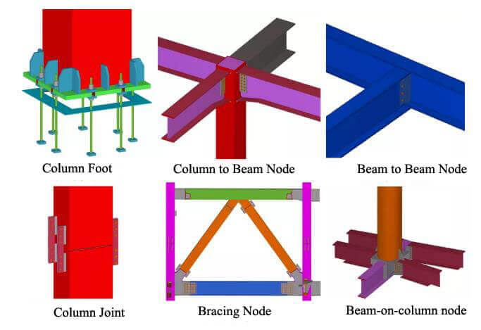 steel frame structure node