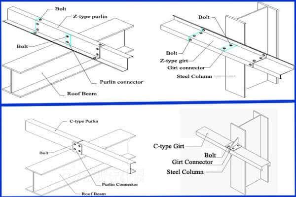 purlin of prefab steel warehouse