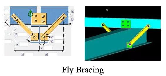 Fly bracing