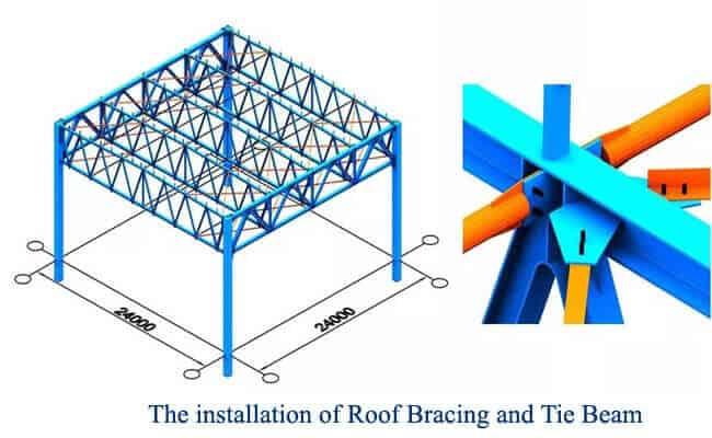 steel roof truss installation