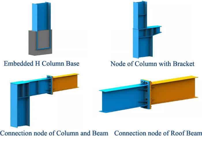 steel workshop connection node