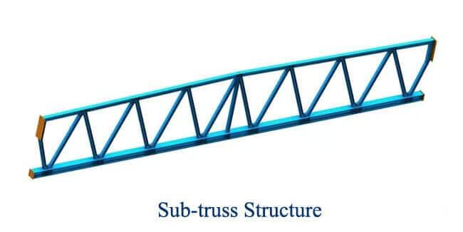 Sub-truss structure
