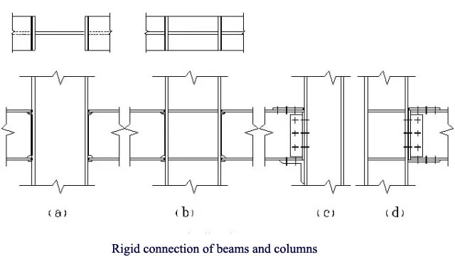 Rigid connection of beams and columns