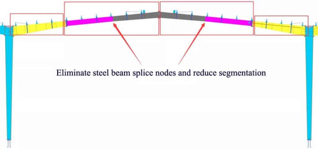 Steel beam segment