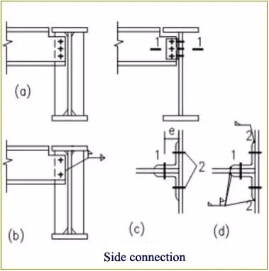 Steel structure side connection